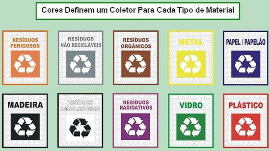 lixeiras-material-reciclavel